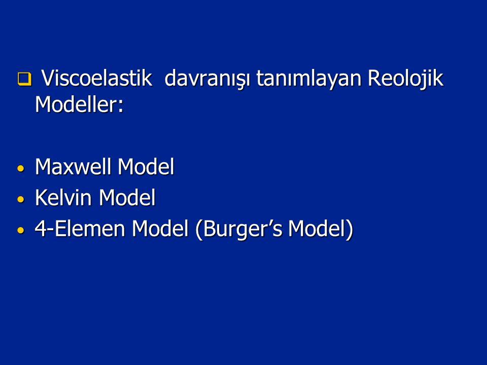 Viscoelastik davranışı tanımlayan Reolojik Modeller: