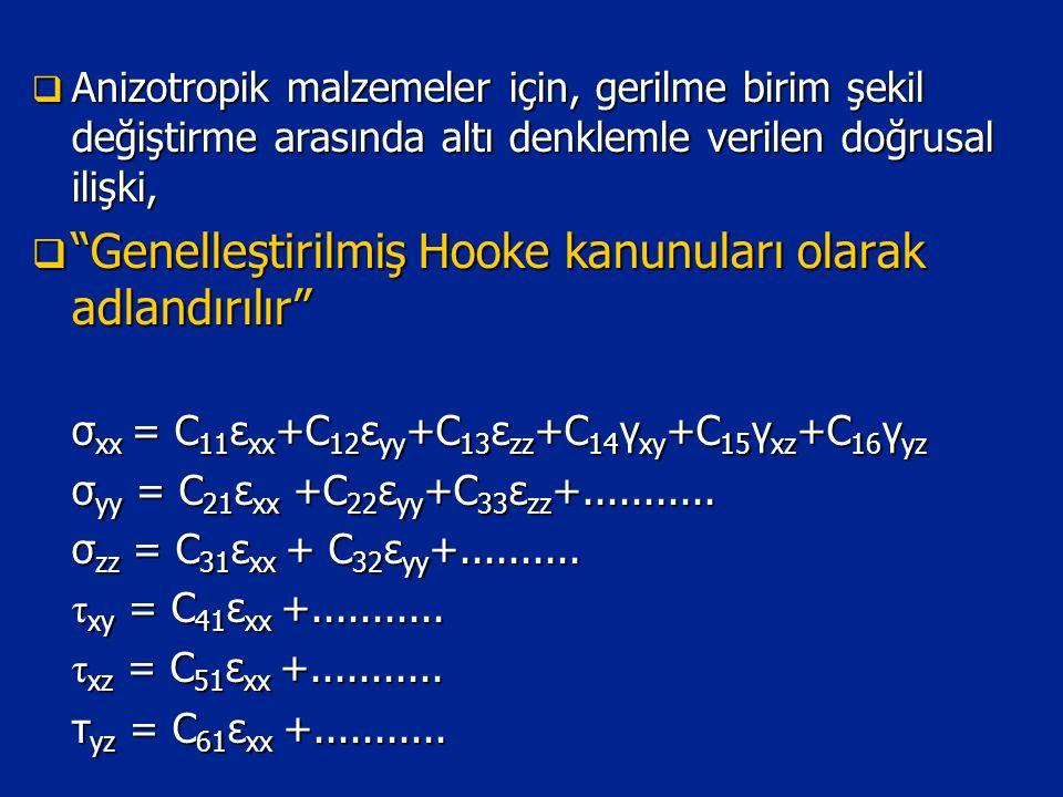 Genelleştirilmiş Hooke kanunuları olarak adlandırılır