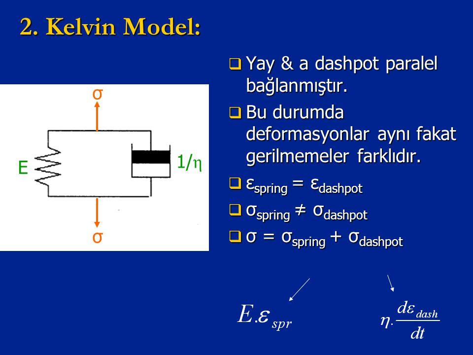 2. Kelvin Model: Yay & a dashpot paralel bağlanmıştır.