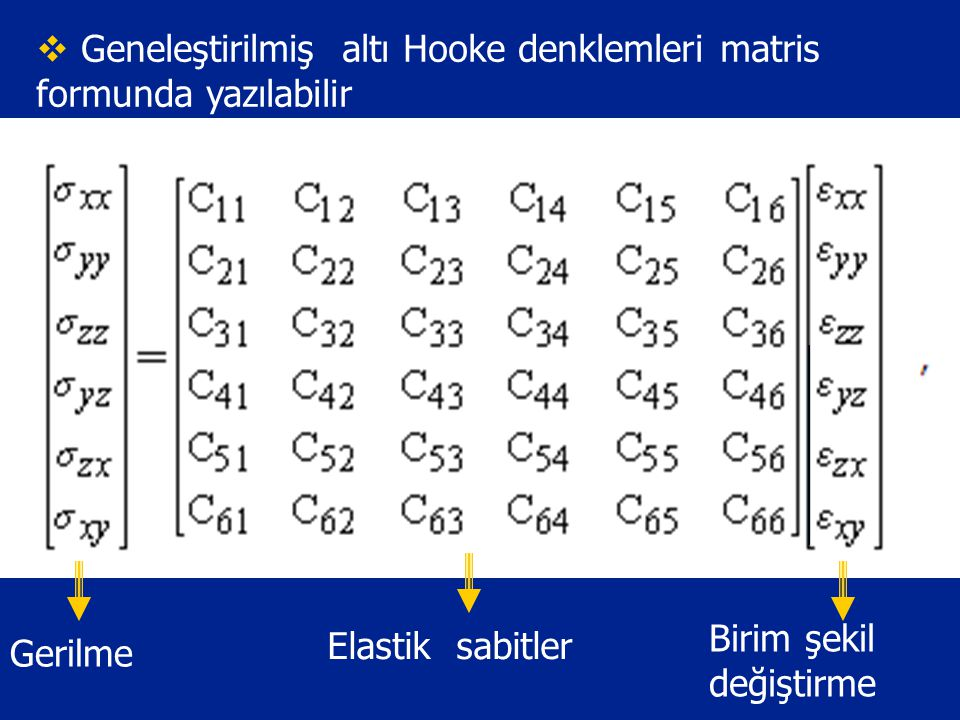 Geneleştirilmiş altı Hooke denklemleri matris formunda yazılabilir