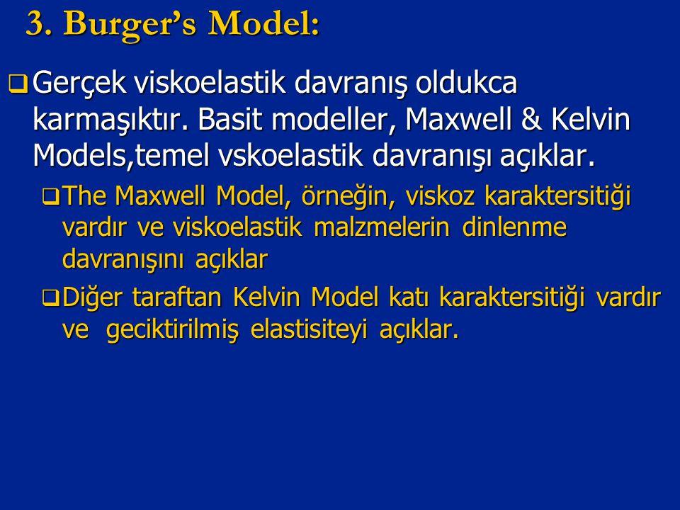 3. Burger's Model: Gerçek viskoelastik davranış oldukca karmaşıktır. Basit modeller, Maxwell & Kelvin Models,temel vskoelastik davranışı açıklar.