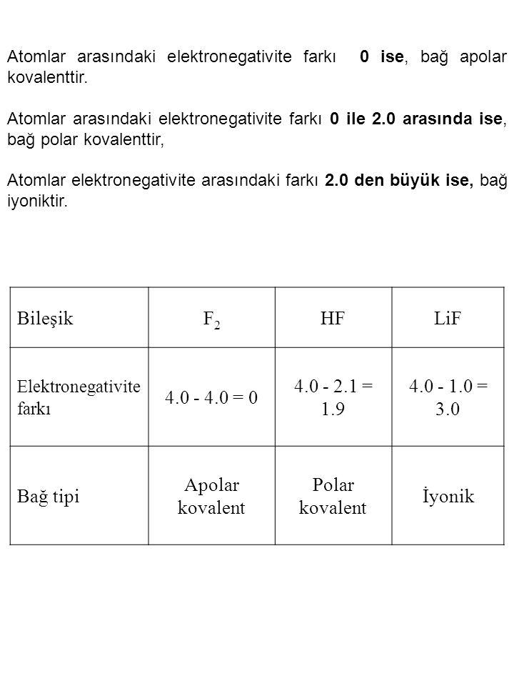 Atomlar arasındaki elektronegativite farkı 0 ise, bağ apolar kovalenttir.