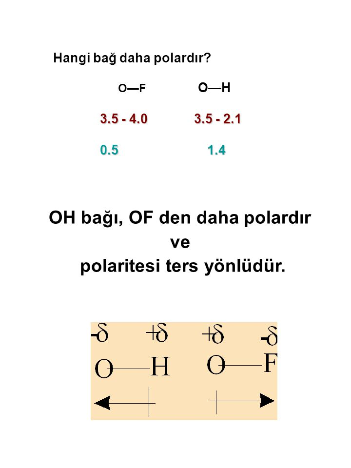 OH bağı, OF den daha polardır polaritesi ters yönlüdür.