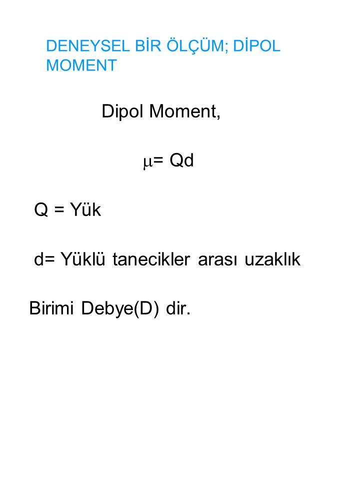 d= Yüklü tanecikler arası uzaklık Birimi Debye(D) dir.
