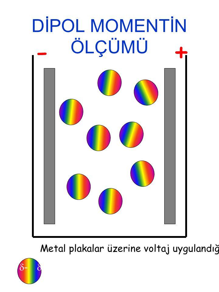 - + DİPOL MOMENTİN ÖLÇÜMÜ Metal plakalar üzerine voltaj uygulandığında