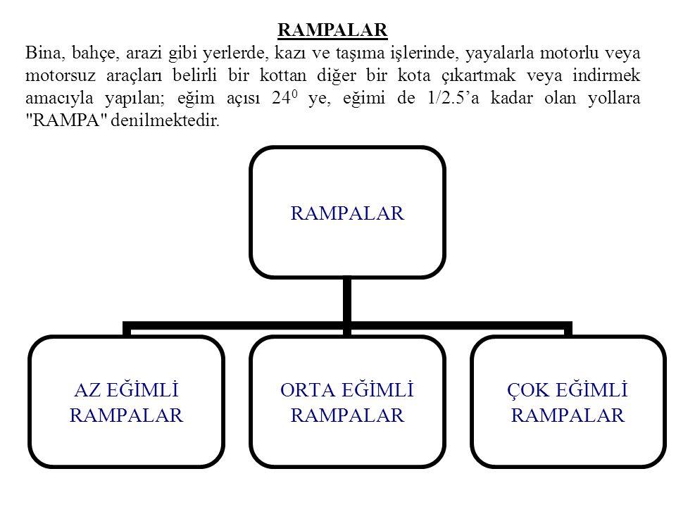 RAMPALAR