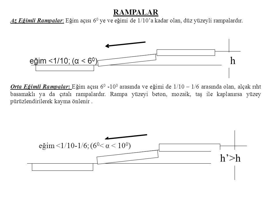 eğim <1/10-1/6; (60< α < 100)