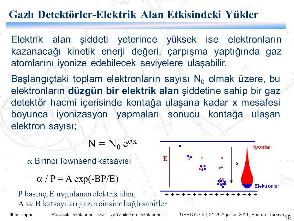N = N0 ex Gazlı Detektörler-Elektrik Alan Etkisindeki Yükler