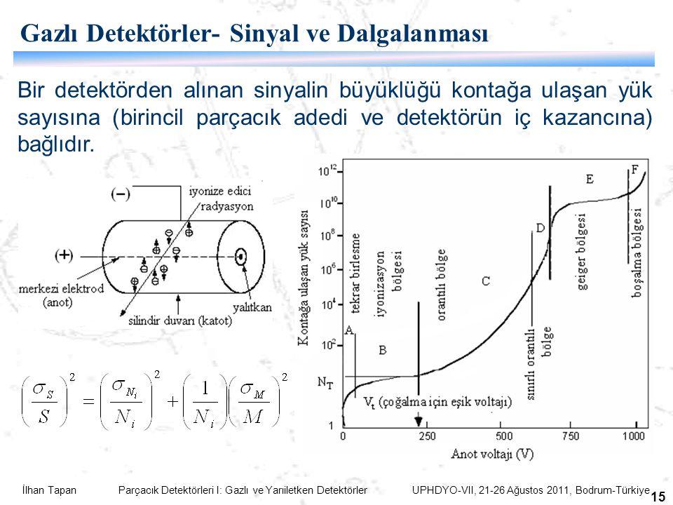 Gazlı Detektörler- Sinyal ve Dalgalanması