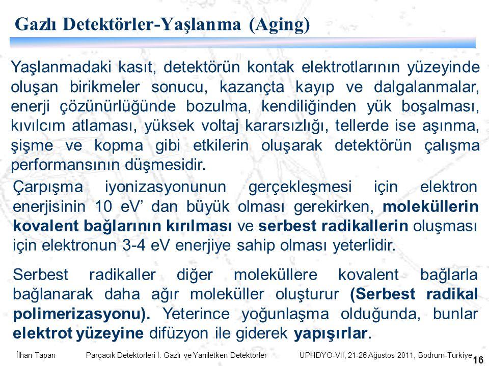 Gazlı Detektörler-Yaşlanma (Aging)