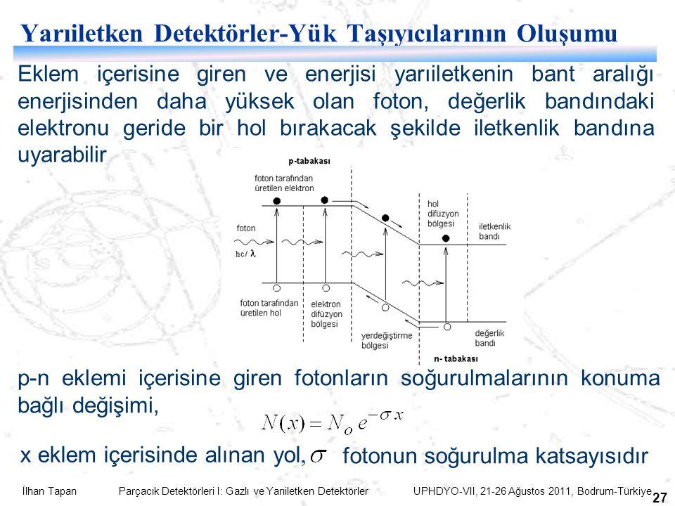 Yarıiletken Detektörler-Yük Taşıyıcılarının Oluşumu