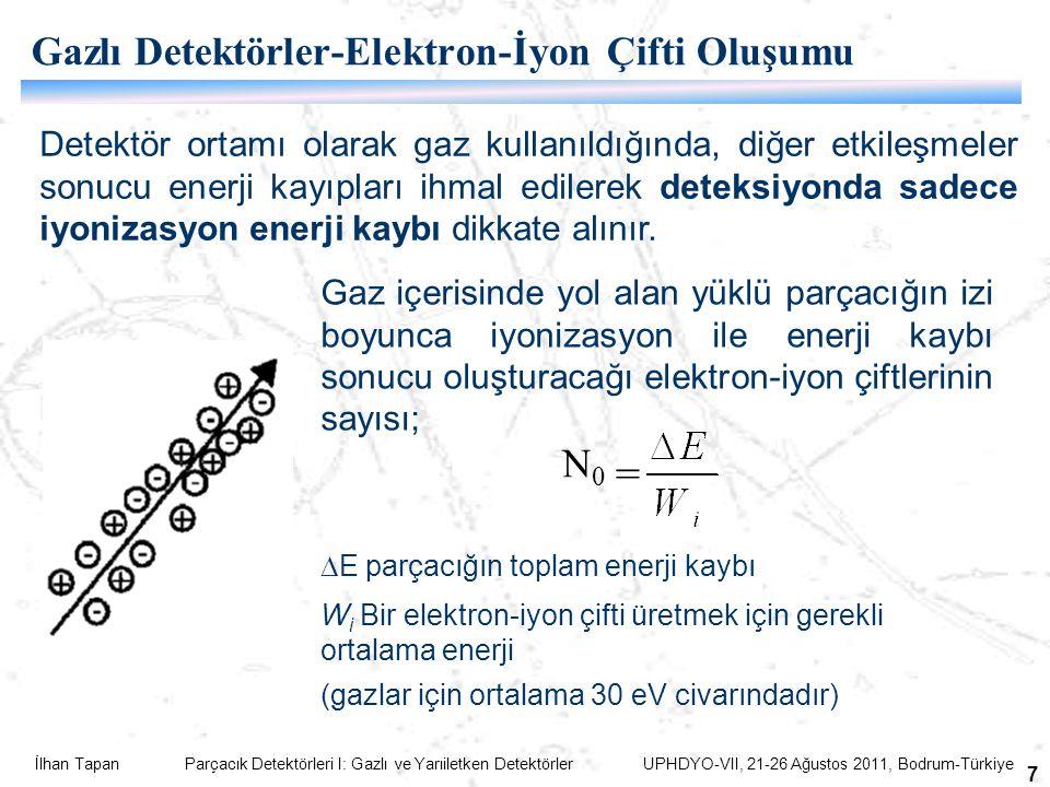 Gazlı Detektörler-Elektron-İyon Çifti Oluşumu