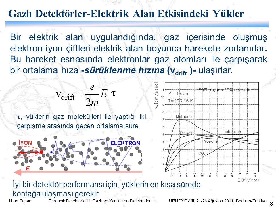 Gazlı Detektörler-Elektrik Alan Etkisindeki Yükler