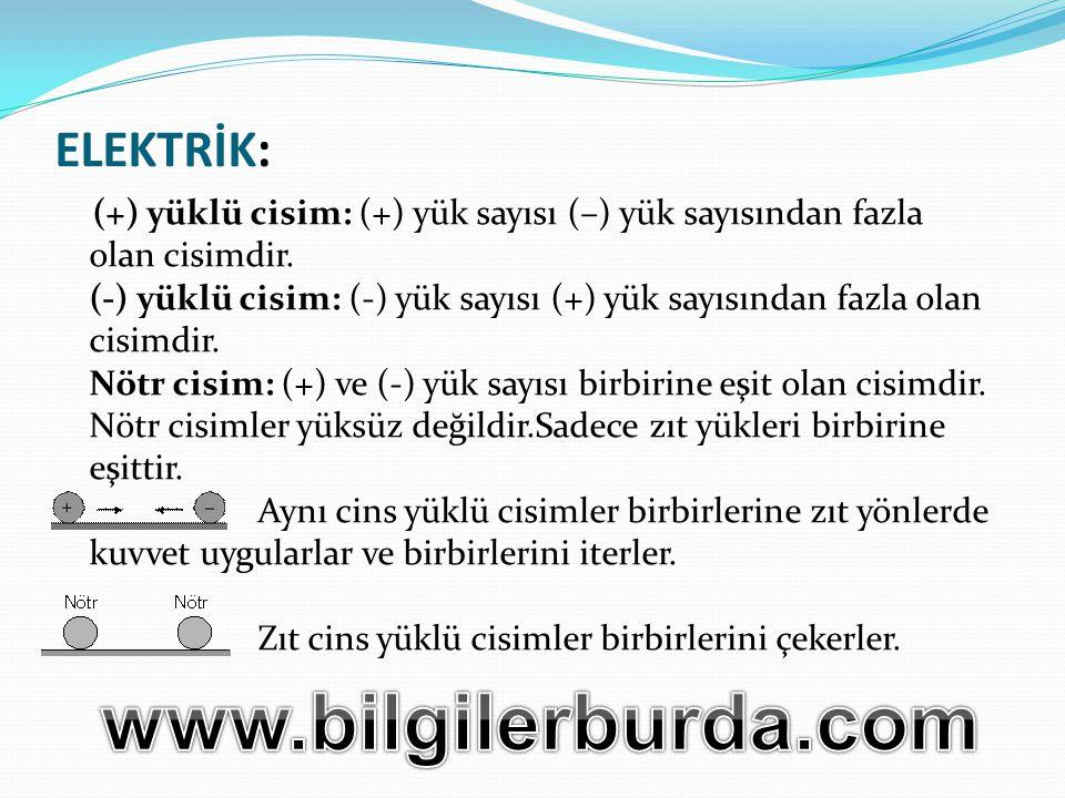 www.bilgilerburda.com ELEKTRİK: