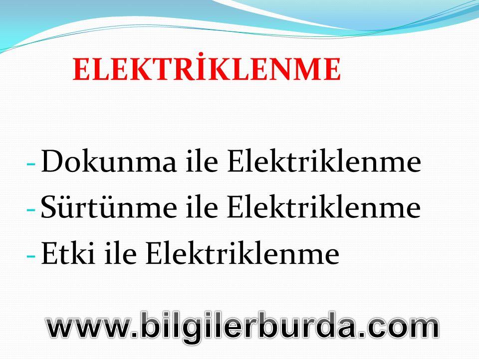www.bilgilerburda.com ELEKTRİKLENME Dokunma ile Elektriklenme