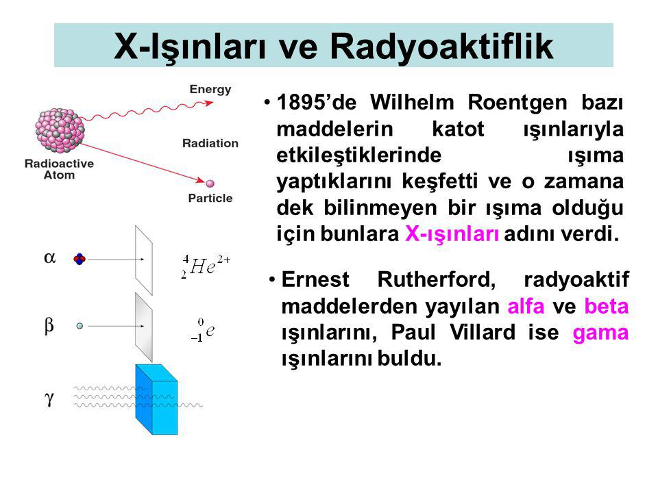 X-Işınları ve Radyoaktiflik