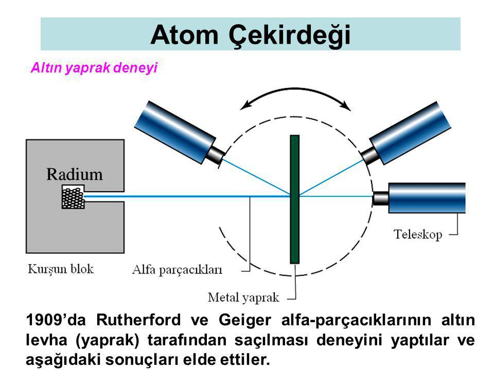 Atom Çekirdeği Altın yaprak deneyi.