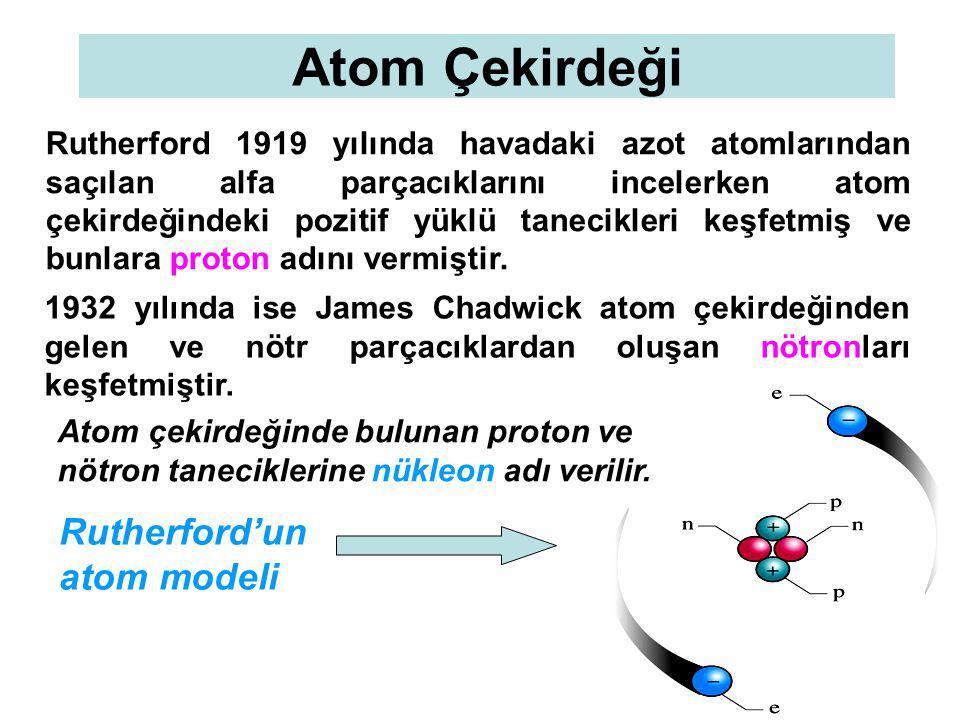 Atom Çekirdeği Rutherford'un atom modeli