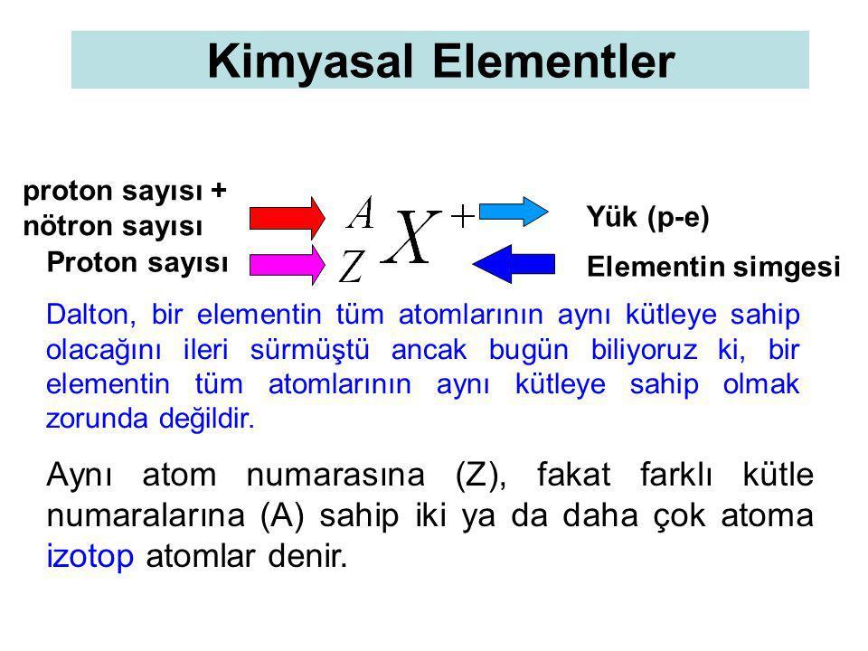 Kimyasal Elementler proton sayısı + nötron sayısı. Yük (p-e) Proton sayısı. Elementin simgesi.