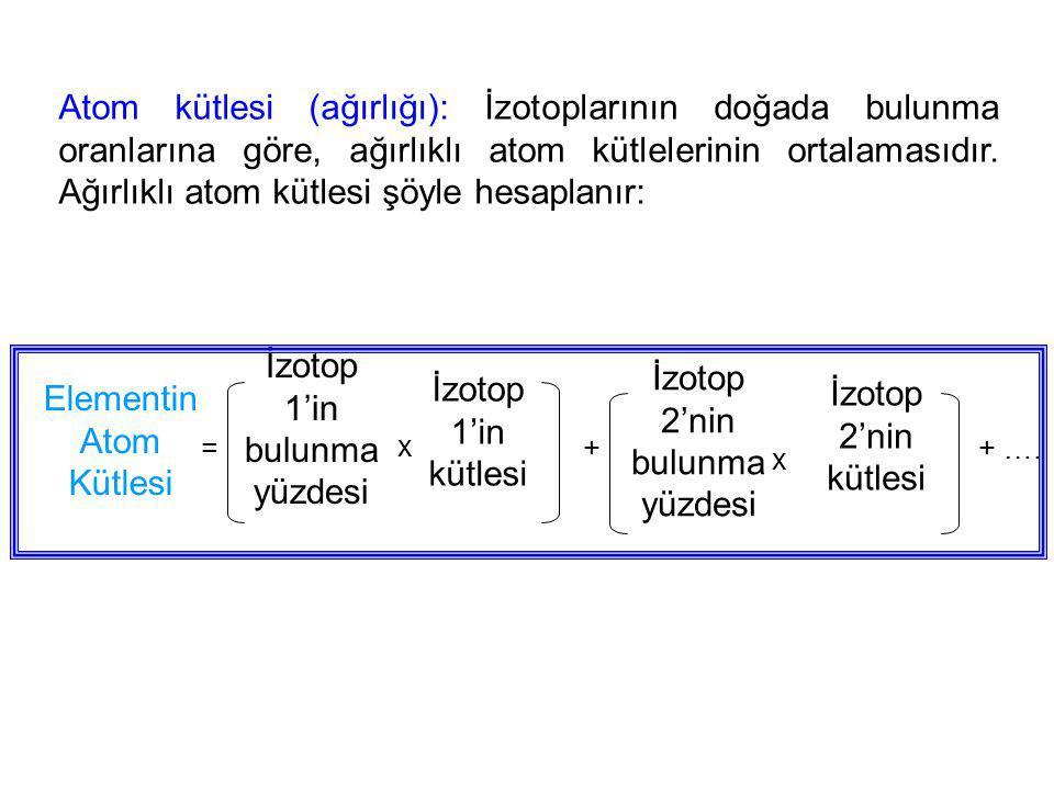 Elementin Atom Kütlesi İzotop 1'in bulunma yüzdesi İzotop 1'in kütlesi