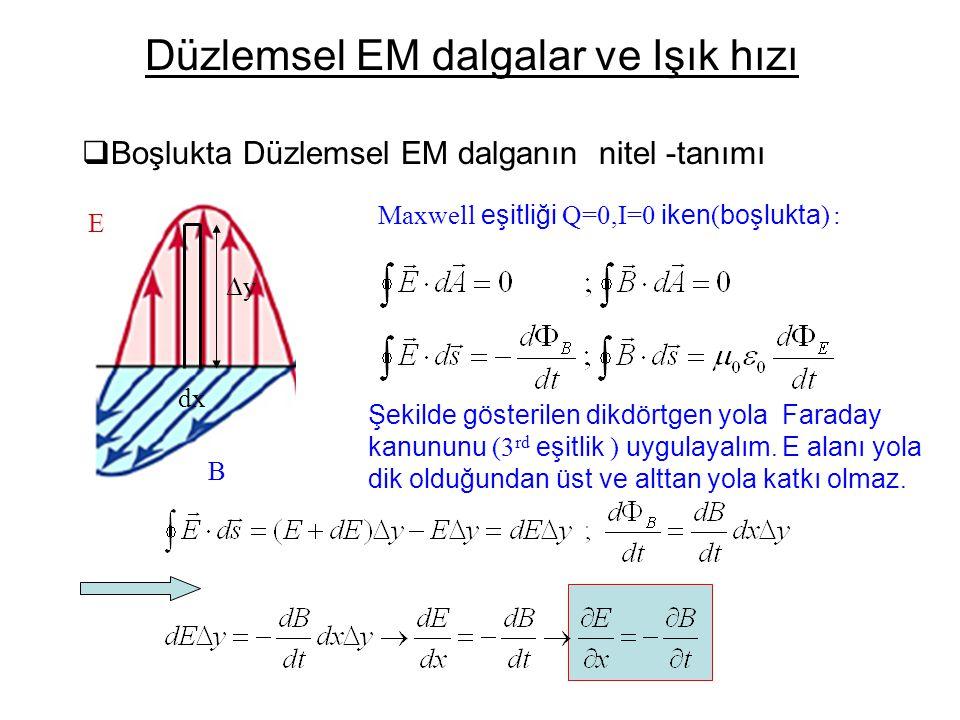 Düzlemsel EM dalgalar ve Işık hızı