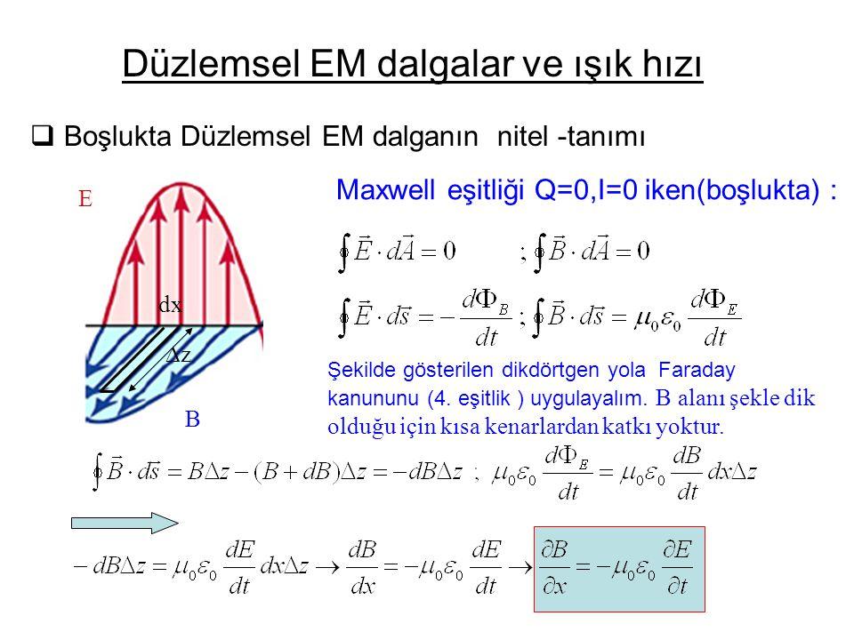 Düzlemsel EM dalgalar ve ışık hızı