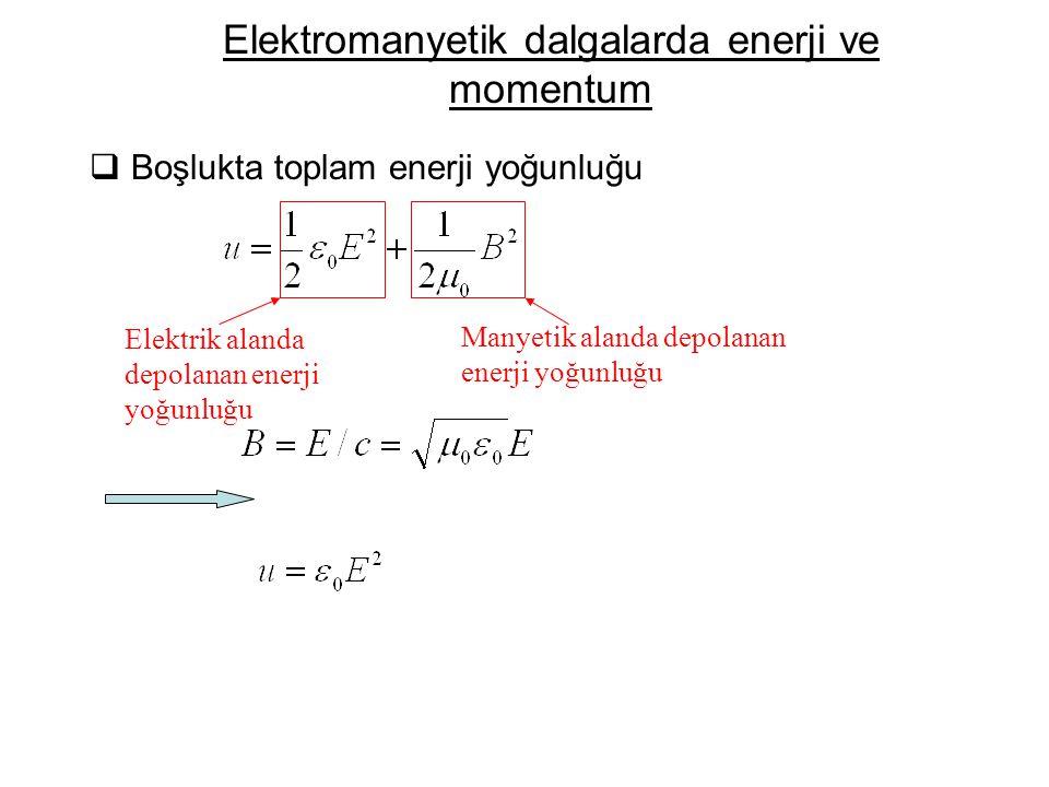 Elektromanyetik dalgalarda enerji ve momentum