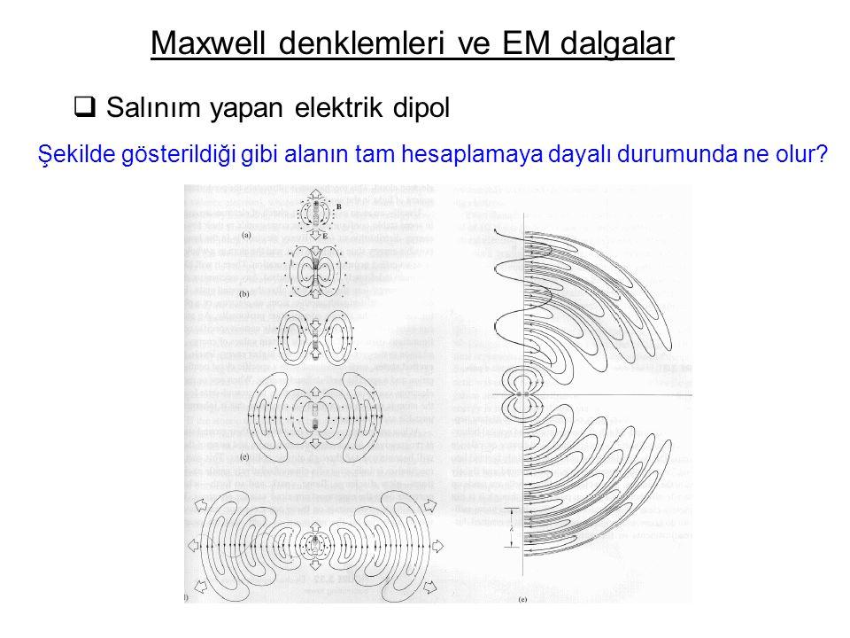 Maxwell denklemleri ve EM dalgalar