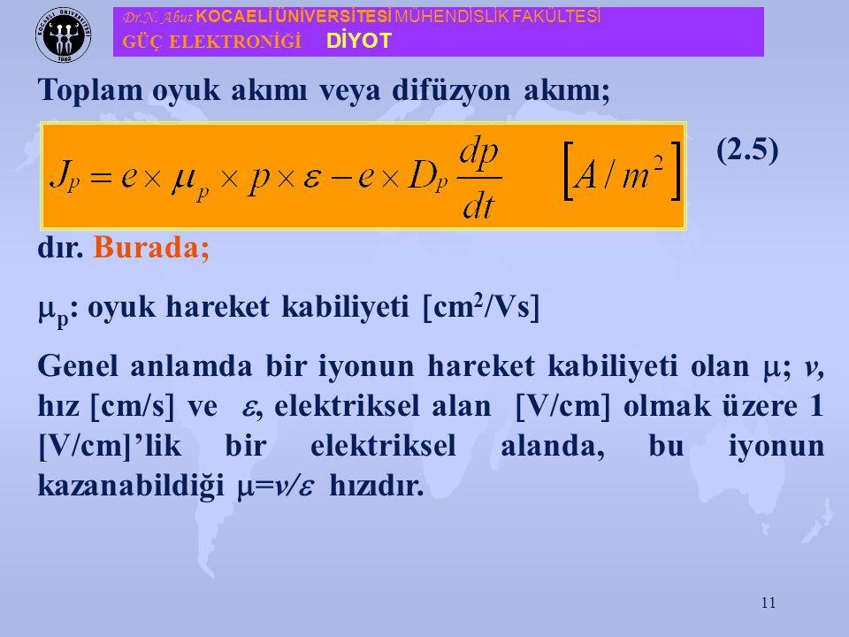 Toplam oyuk akımı veya difüzyon akımı; (2.5) dır. Burada;