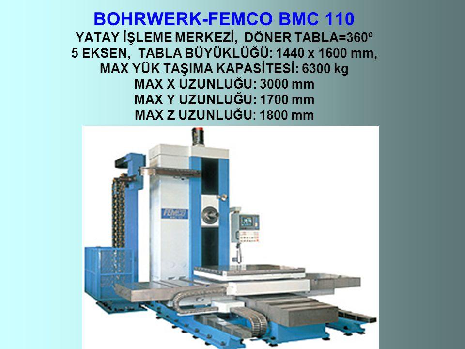 BOHRWERK-FEMCO BMC 110 YATAY İŞLEME MERKEZİ, DÖNER TABLA=360º