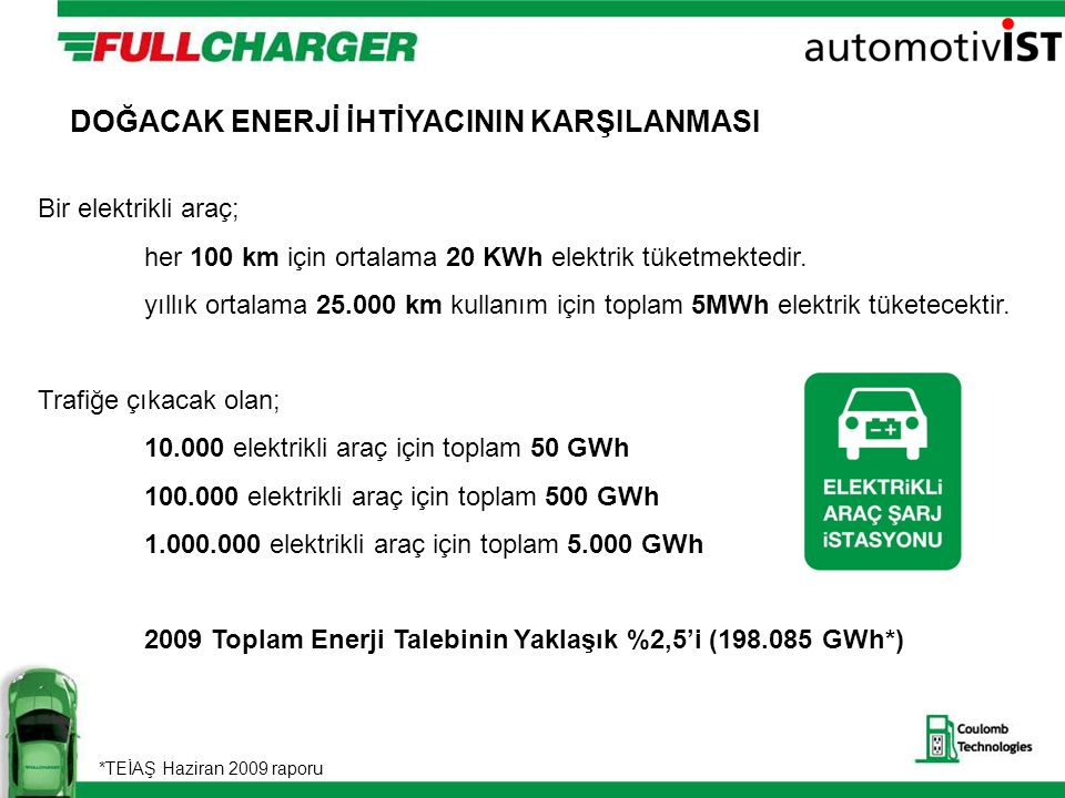 2009 Toplam Enerji Talebinin Yaklaşık %2,5'i (198.085 GWh*)