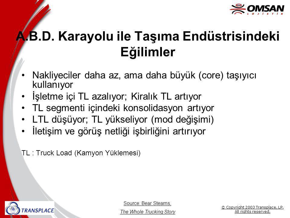 A.B.D. Karayolu ile Taşıma Endüstrisindeki Eğilimler