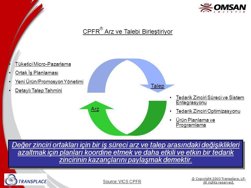 CPFR® Arz ve Talebi Birleştiriyor