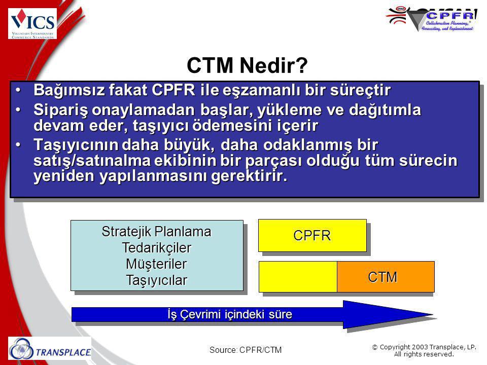 CTM Nedir Bağımsız fakat CPFR ile eşzamanlı bir süreçtir