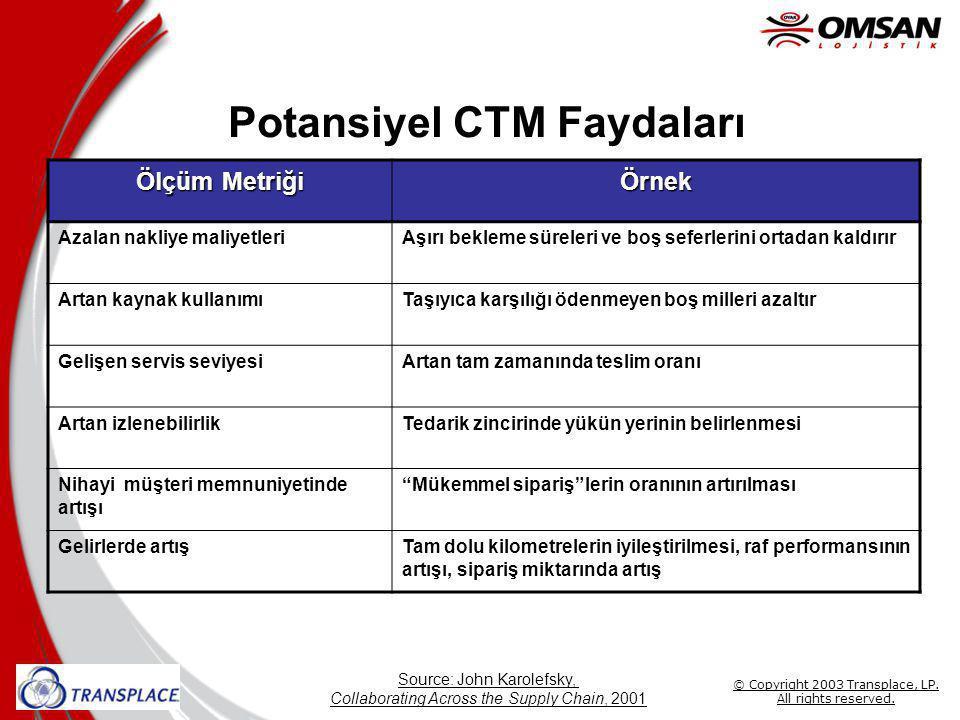 Potansiyel CTM Faydaları
