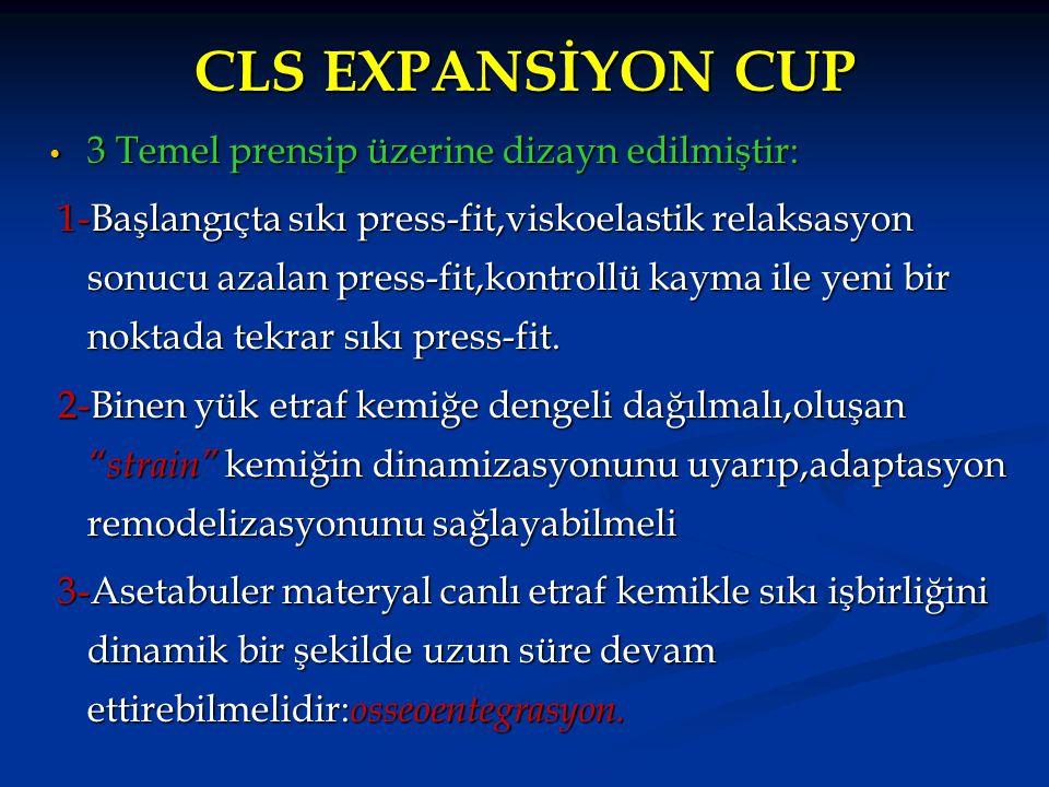 CLS EXPANSİYON CUP 3 Temel prensip üzerine dizayn edilmiştir: