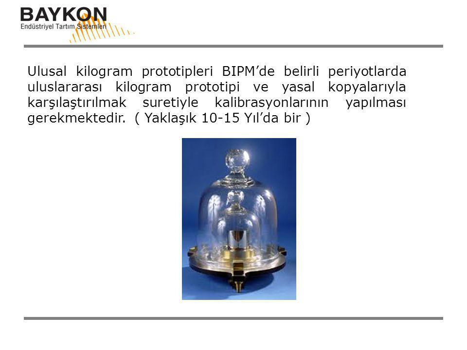 Ulusal kilogram prototipleri BIPM'de belirli periyotlarda uluslararası kilogram prototipi ve yasal kopyalarıyla karşılaştırılmak suretiyle kalibrasyonlarının yapılması gerekmektedir.