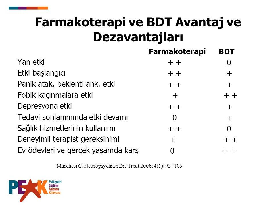 Farmakoterapi ve BDT Avantaj ve Dezavantajları