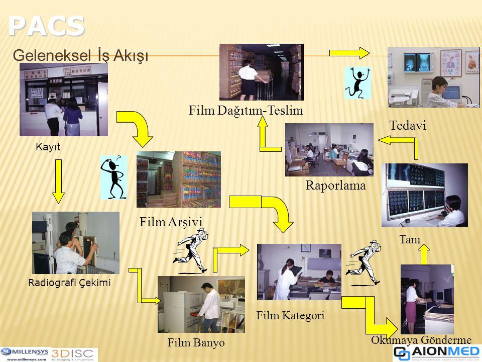 PACS Geleneksel İş Akışı Film Dağıtım-Teslim Tedavi Raporlama