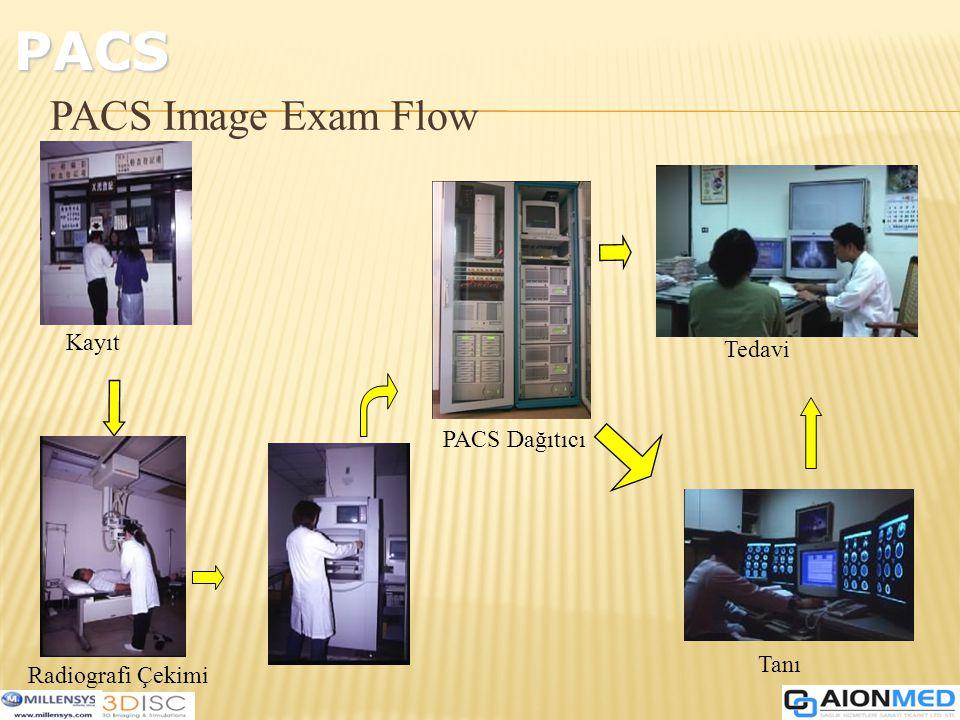 PACS PACS Image Exam Flow Kayıt Tedavi PACS Dağıtıcı Tanı