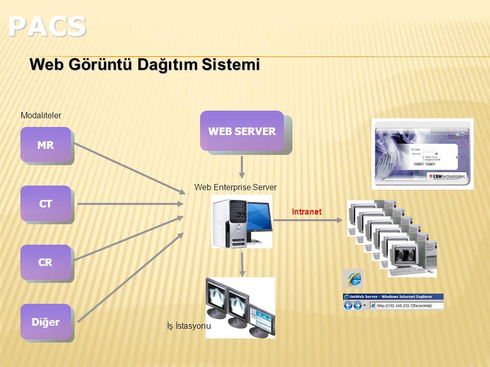 PACS Web Görüntü Dağıtım Sistemi WEB SERVER MR CT CR Diğer Modaliteler