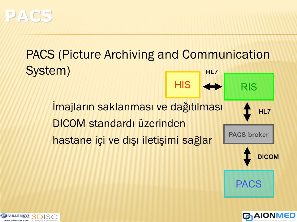 PACS PACS (Picture Archiving and Communication System)
