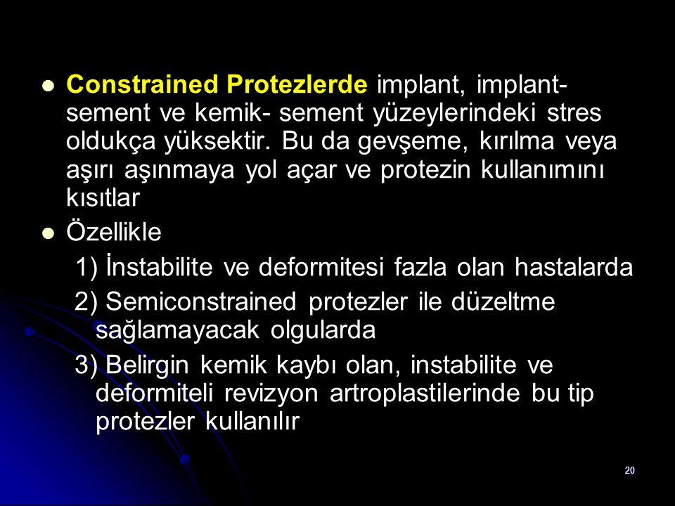 Constrained Protezlerde implant, implant-sement ve kemik- sement yüzeylerindeki stres oldukça yüksektir. Bu da gevşeme, kırılma veya aşırı aşınmaya yol açar ve protezin kullanımını kısıtlar