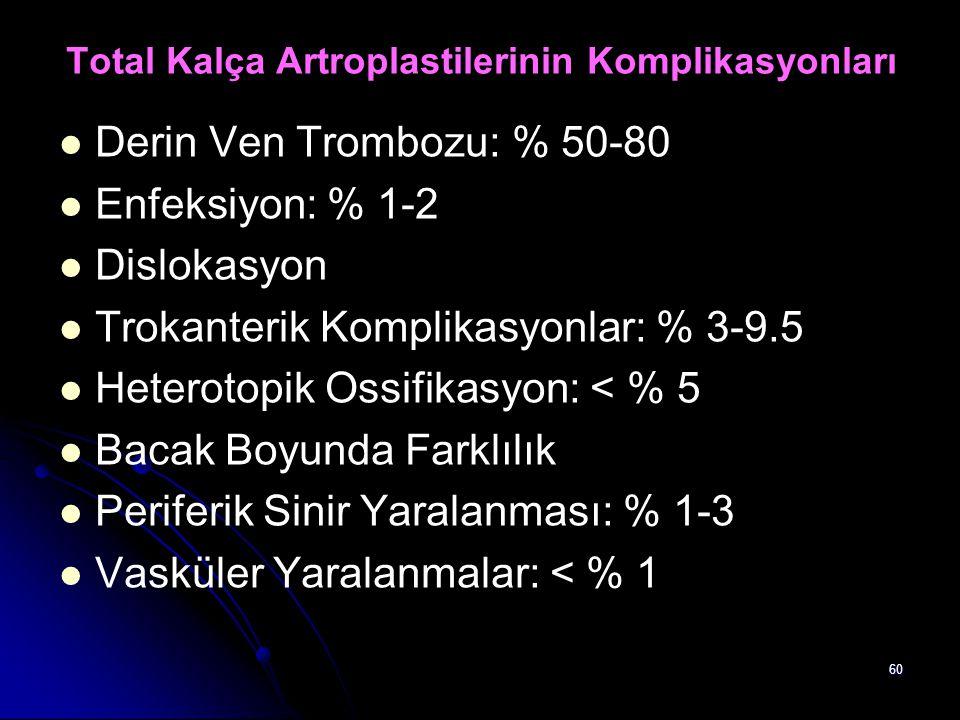 Total Kalça Artroplastilerinin Komplikasyonları