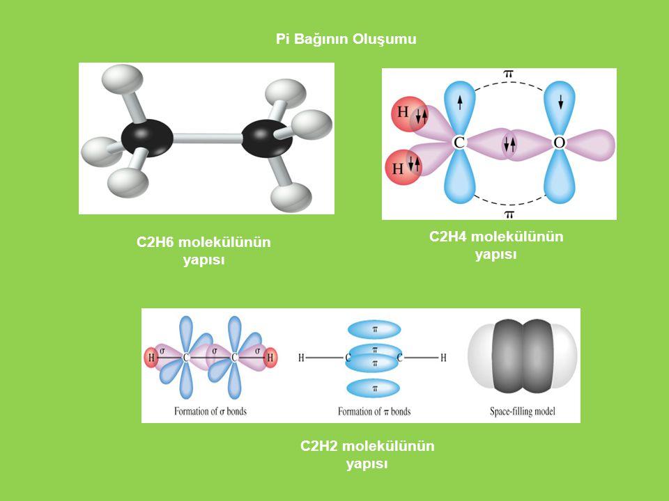 Pi Bağının Oluşumu C2H4 molekülünün yapısı C2H6 molekülünün yapısı C2H2 molekülünün yapısı