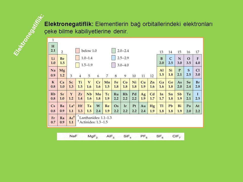 Elektronegatiflik: Elementlerin bağ orbitallerindeki elektronları çeke bilme kabiliyetlerine denir.