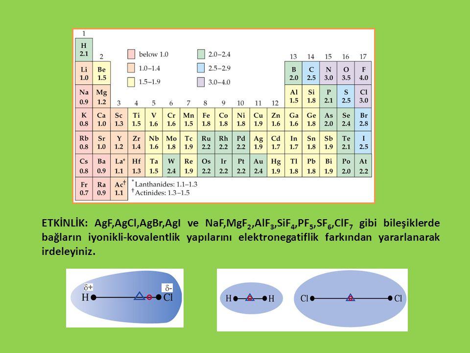 ETKİNLİK: AgF,AgCl,AgBr,AgI ve NaF,MgF2,AlF3,SiF4,PF5,SF6,ClF7 gibi bileşiklerde bağların iyonikli-kovalentlik yapılarını elektronegatiflik farkından yararlanarak irdeleyiniz.
