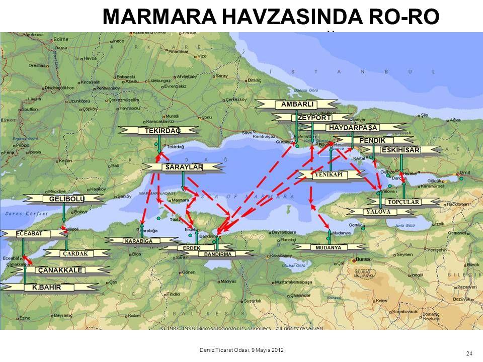 MARMARA HAVZASINDA RO-RO TAŞIMACILIĞI