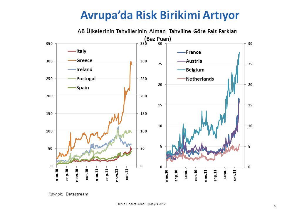Avrupa'da Risk Birikimi Artıyor
