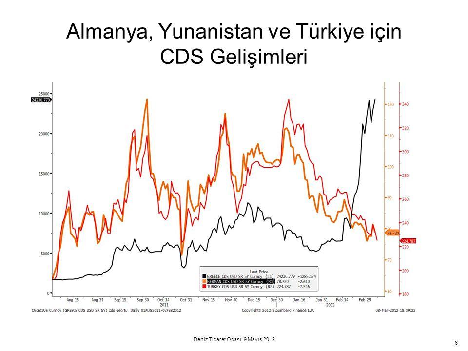 Almanya, Yunanistan ve Türkiye için CDS Gelişimleri
